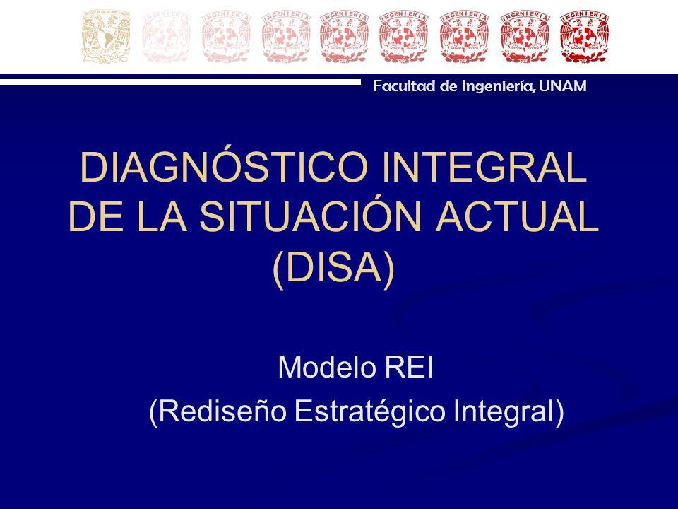 DIAGNÓSTICO INTEGRAL DE LA SITUACIÓN ACTUAL (DISA)