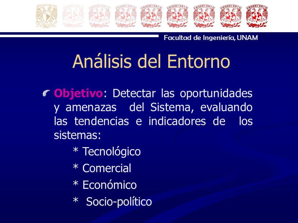 Análisis del Entorno Objetivo: Detectar las oportunidades y amenazas del Sistema, evaluando las tendencias e indicadores de los sistemas: