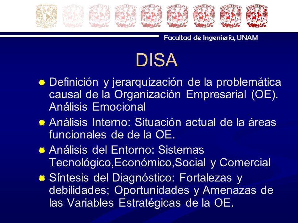 DISA Definición y jerarquización de la problemática causal de la Organización Empresarial (OE). Análisis Emocional.