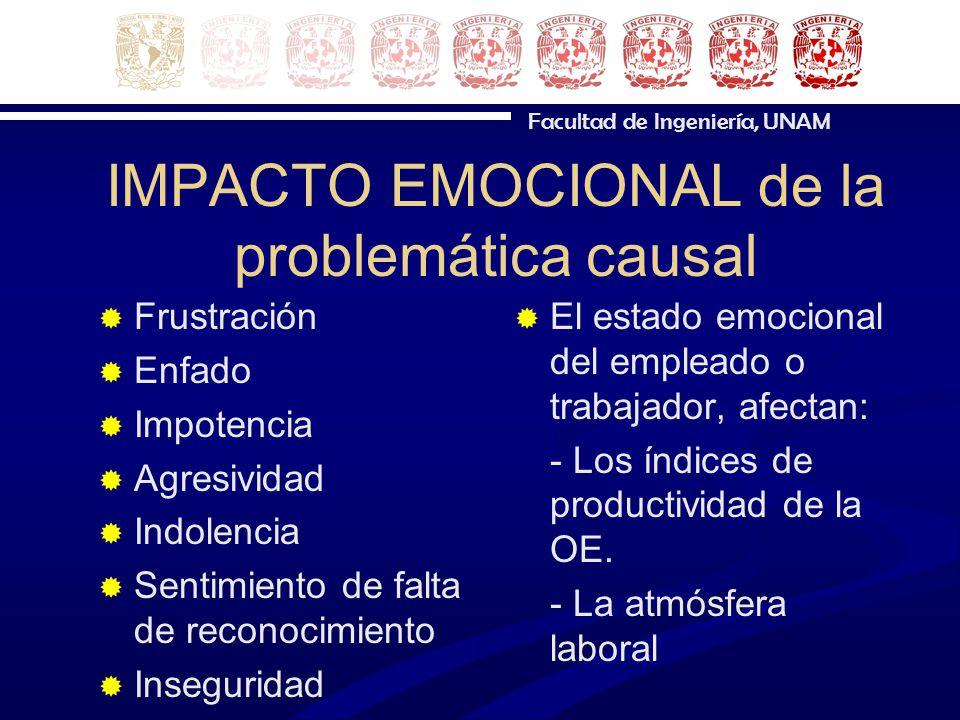 IMPACTO EMOCIONAL de la problemática causal