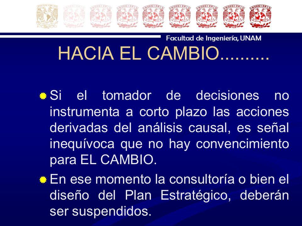 HACIA EL CAMBIO..........