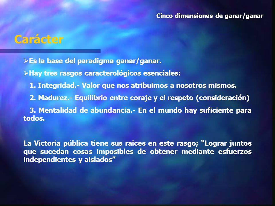 Carácter Es la base del paradigma ganar/ganar.