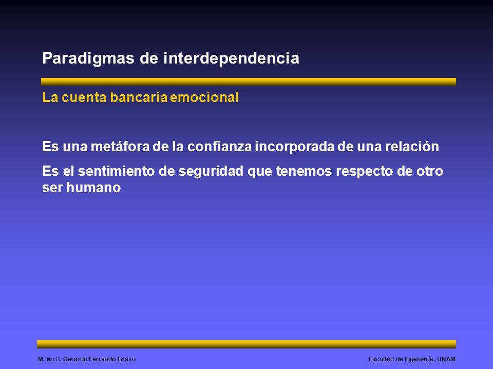 Paradigmas de interdependencia