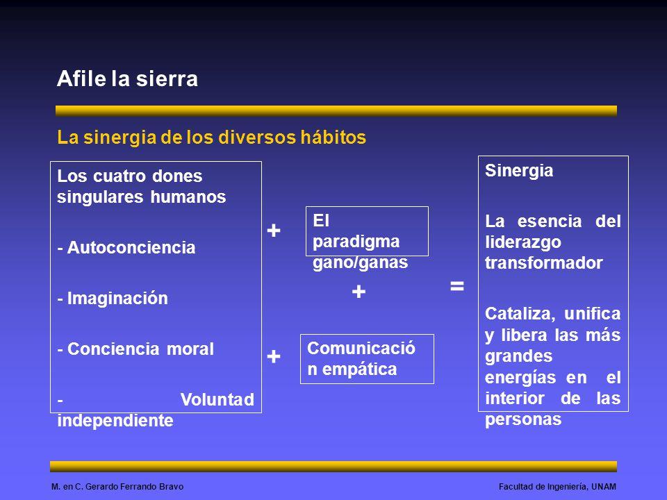 + = + + Afile la sierra La sinergia de los diversos hábitos Sinergia