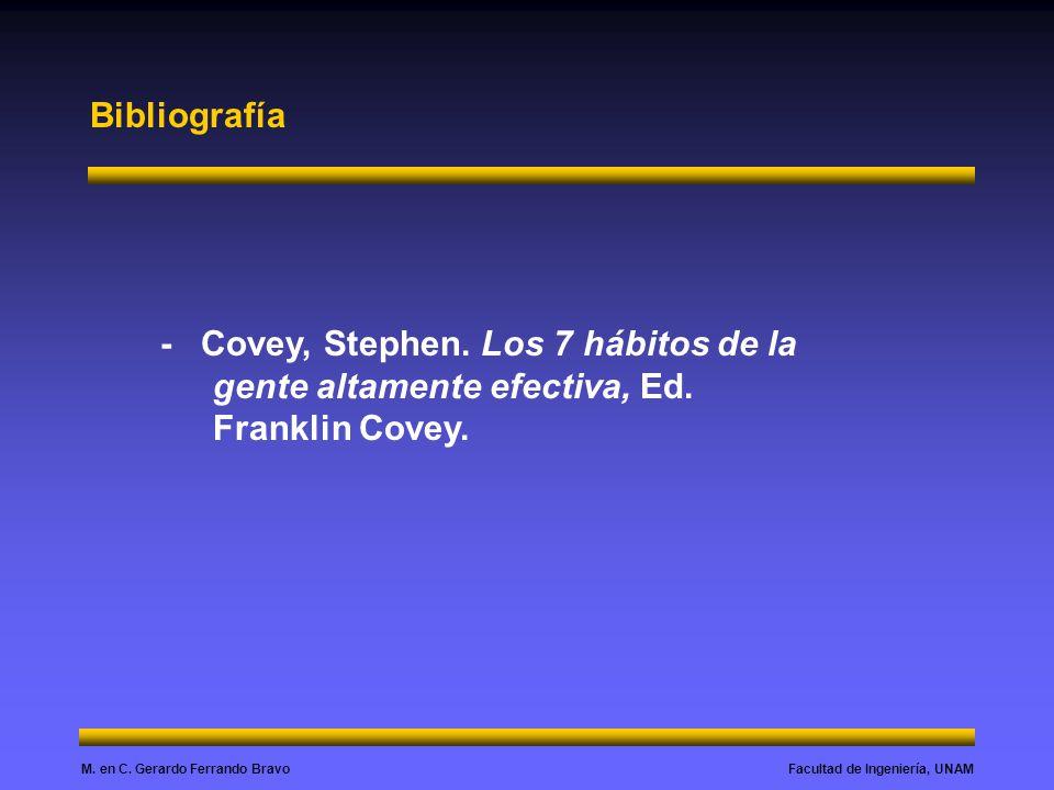 Bibliografía - Covey, Stephen. Los 7 hábitos de la gente altamente efectiva, Ed. Franklin Covey.