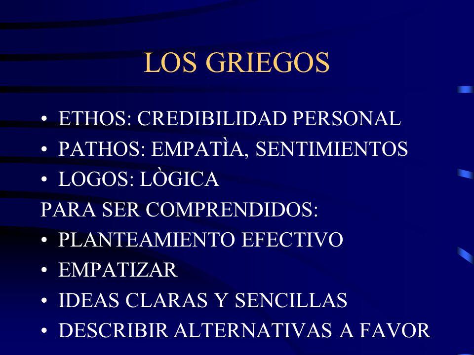 LOS GRIEGOS ETHOS: CREDIBILIDAD PERSONAL PATHOS: EMPATÌA, SENTIMIENTOS