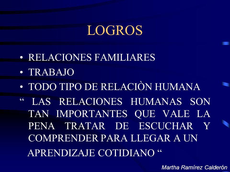 LOGROS RELACIONES FAMILIARES TRABAJO TODO TIPO DE RELACIÒN HUMANA