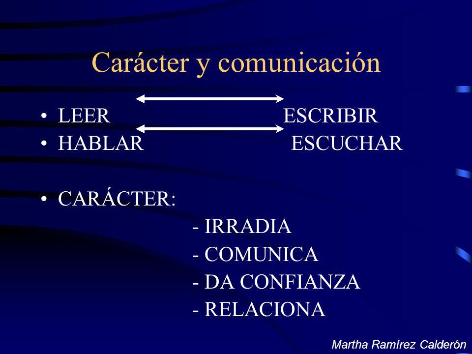 Carácter y comunicación