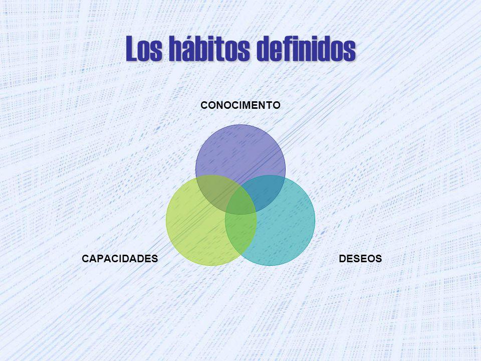 Los hábitos definidos