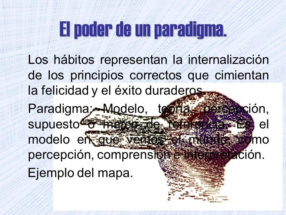 El poder de un paradigma.