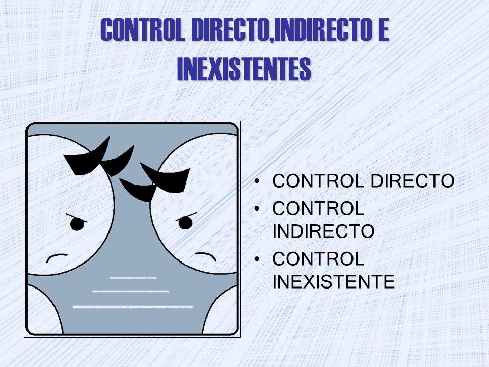 CONTROL DIRECTO,INDIRECTO E INEXISTENTES