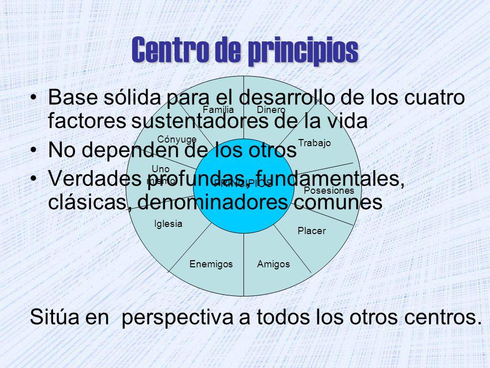 Centro de principios PRINCIPIOS. Familia. Cónyuge. Dinero. Uno mismo. Trabajo. Posesiones. Iglesia.