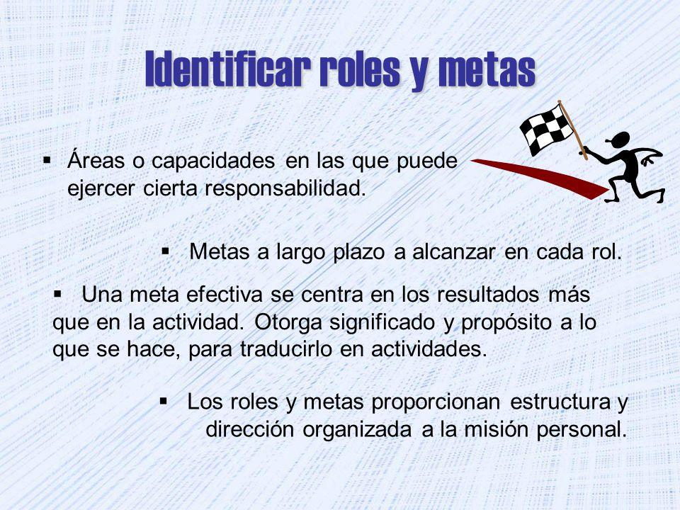 Identificar roles y metas