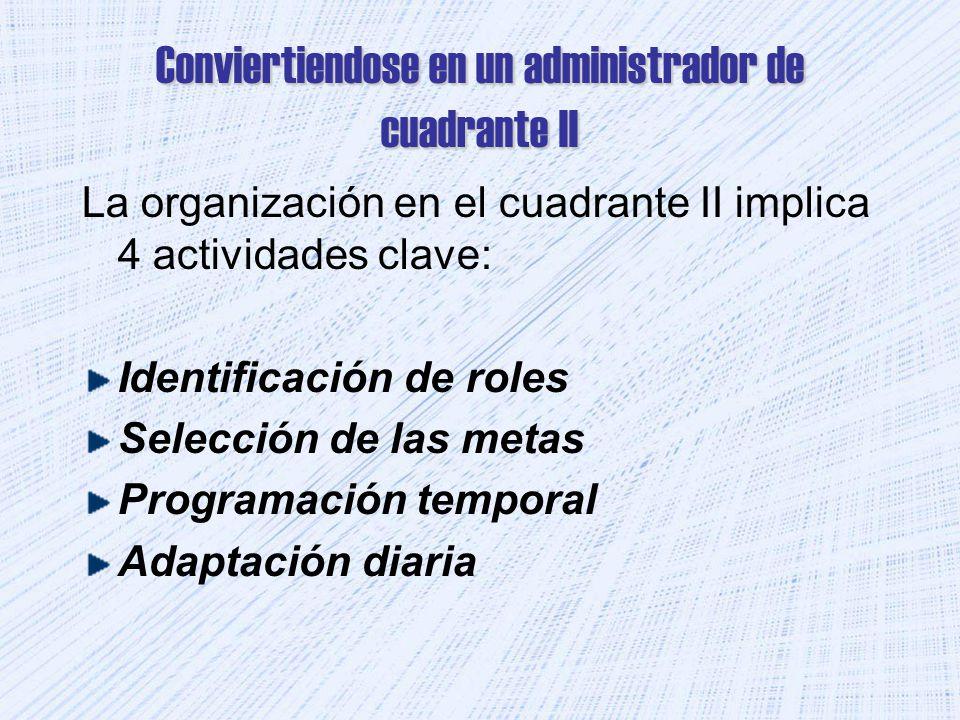 Conviertiendose en un administrador de cuadrante II