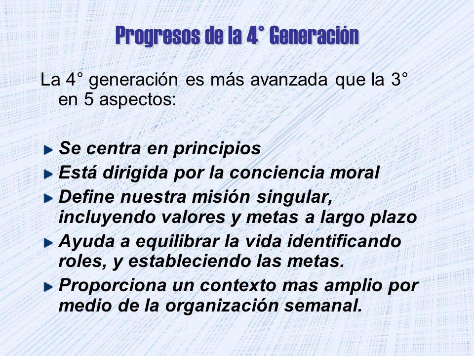 Progresos de la 4° Generación