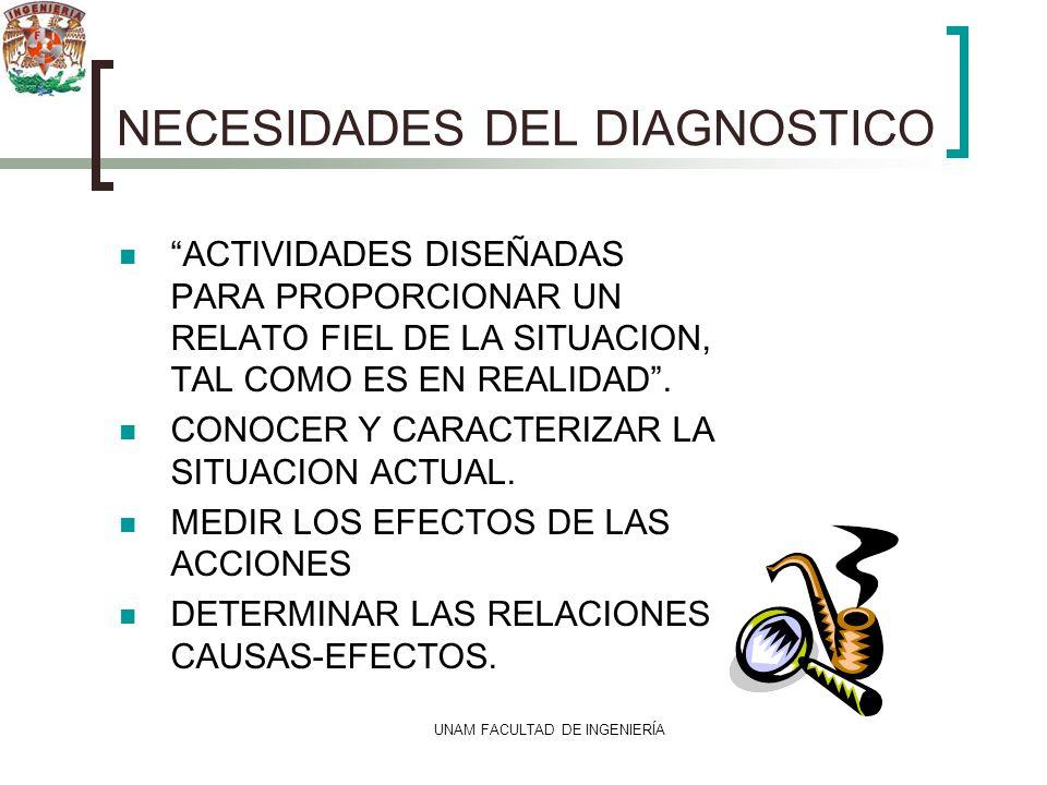 NECESIDADES DEL DIAGNOSTICO