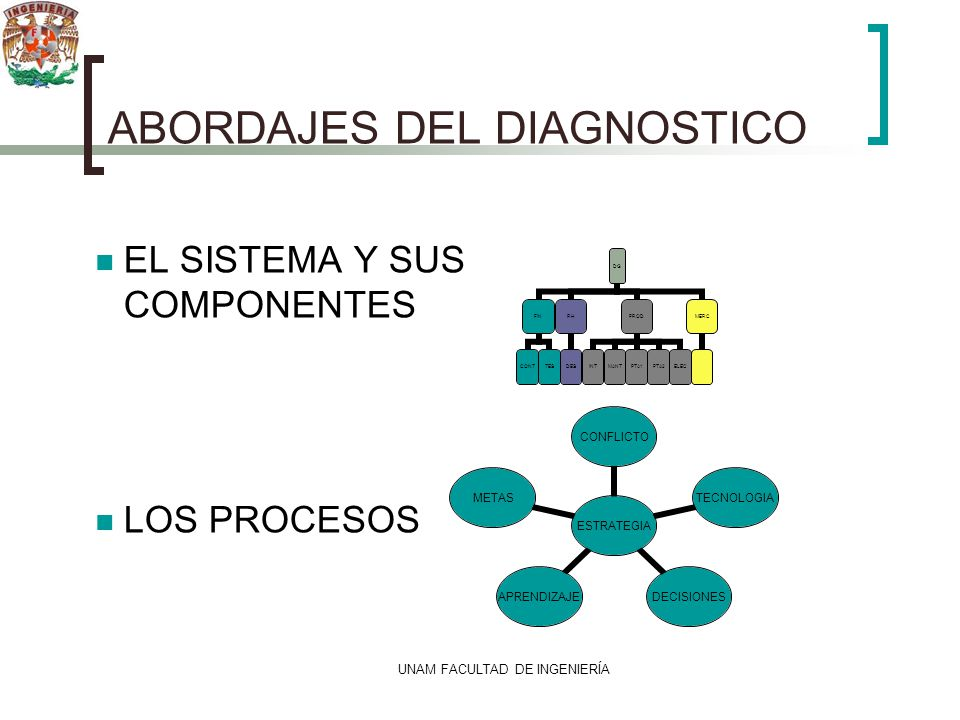 ABORDAJES DEL DIAGNOSTICO