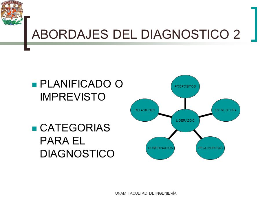 ABORDAJES DEL DIAGNOSTICO 2