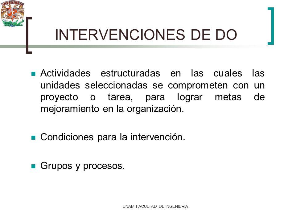 UNAM FACULTAD DE INGENIERÍA