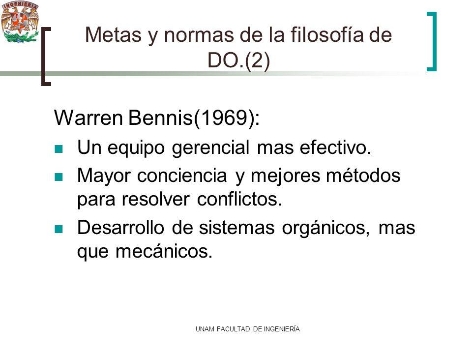 Metas y normas de la filosofía de DO.(2)