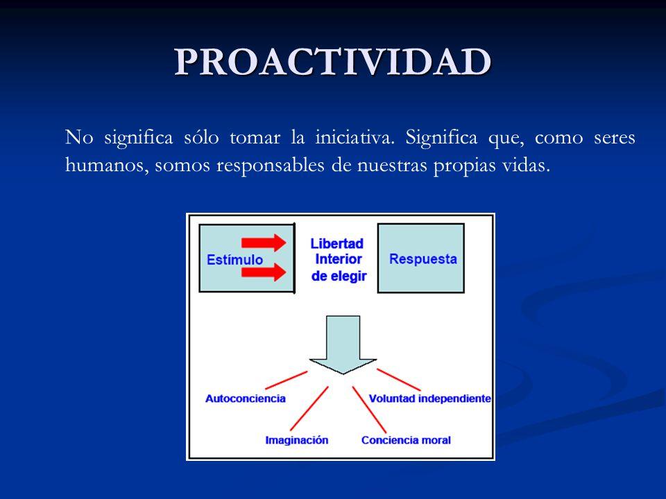 PROACTIVIDAD No significa sólo tomar la iniciativa.