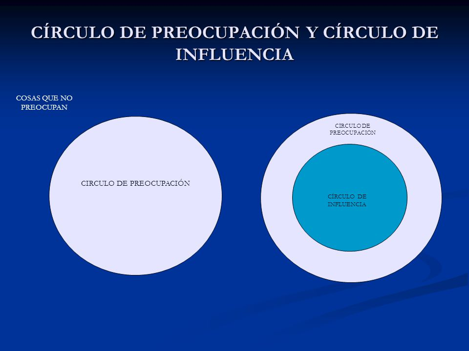 CÍRCULO DE PREOCUPACIÓN Y CÍRCULO DE INFLUENCIA