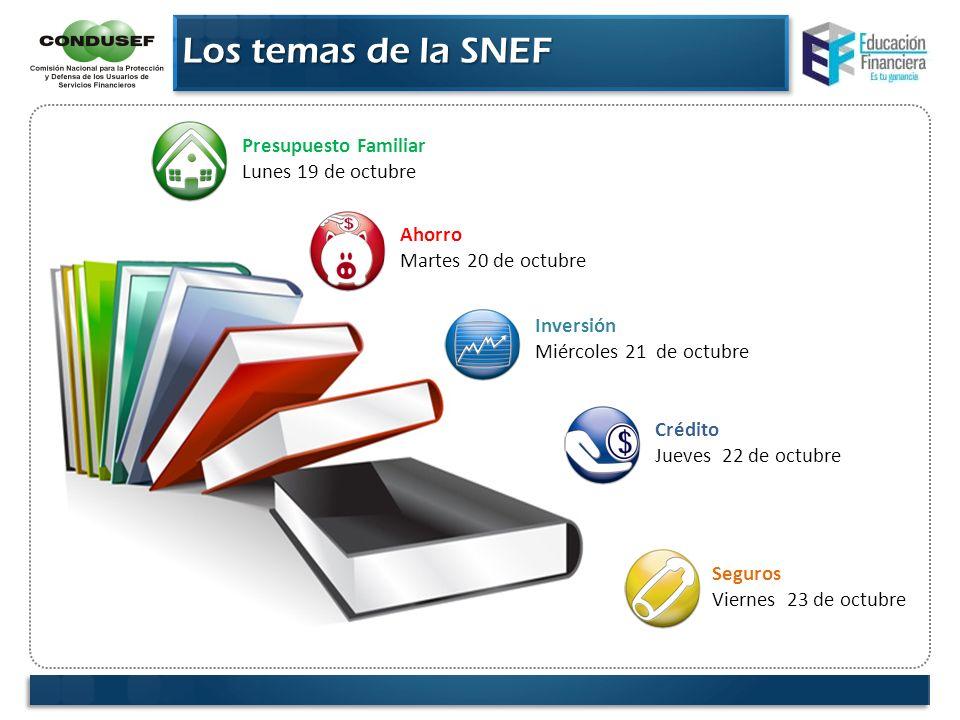 Los temas de la SNEF Presupuesto Familiar Lunes 19 de octubre Ahorro