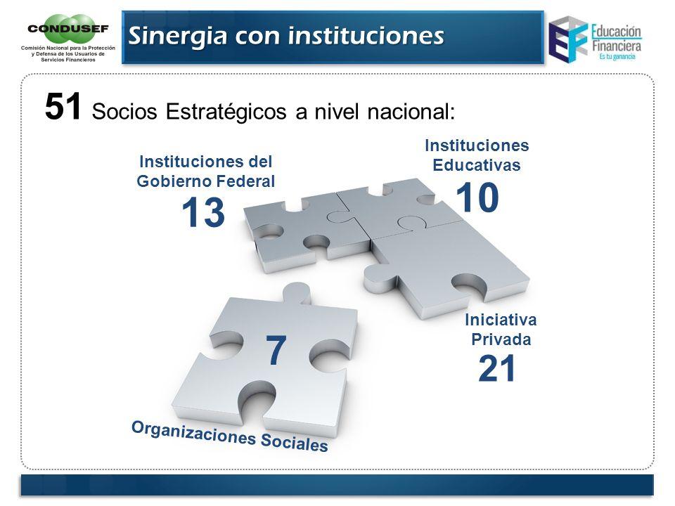 10 13 7 51 Socios Estratégicos a nivel nacional: 21