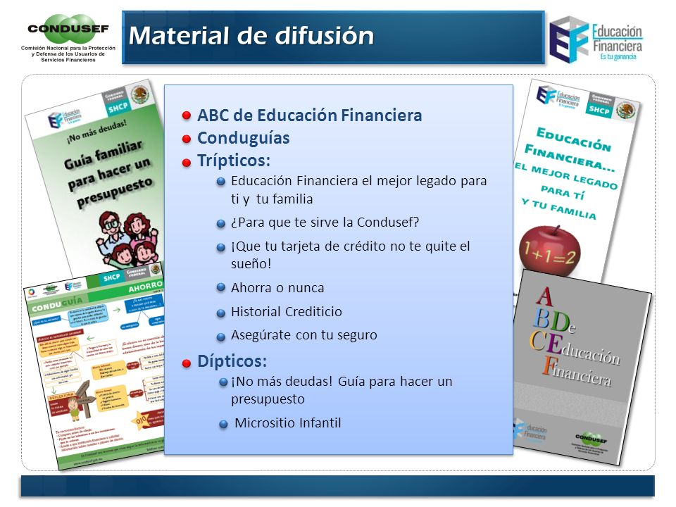 Material de difusión ABC de Educación Financiera Conduguías Trípticos: