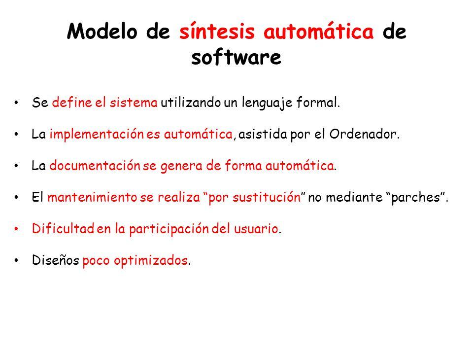 Modelo de síntesis automática de software