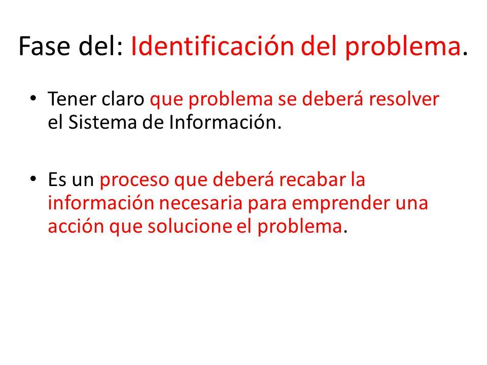 Fase del: Identificación del problema.