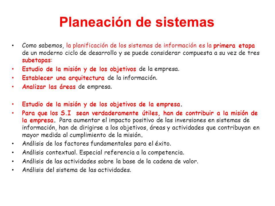 Planeación de sistemas