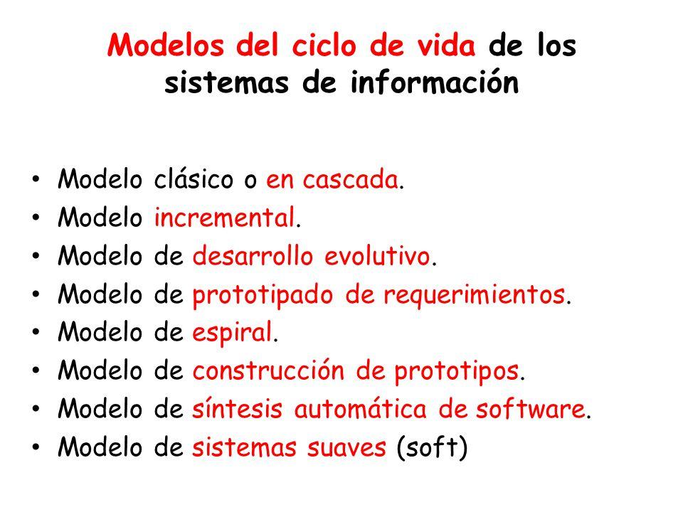 Modelos del ciclo de vida de los sistemas de información