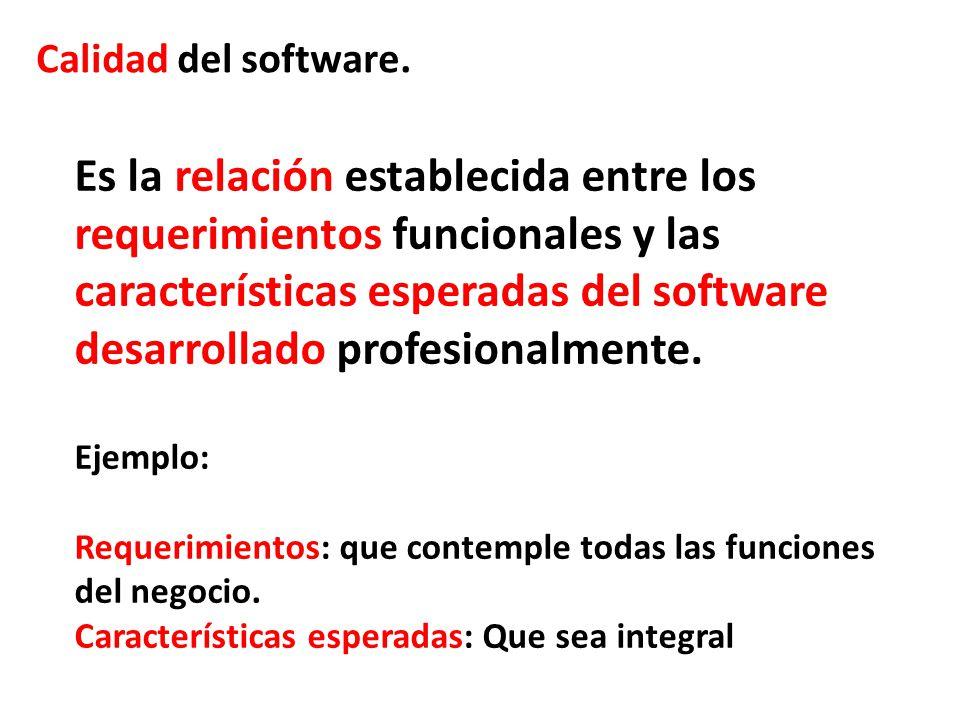 Calidad del software.