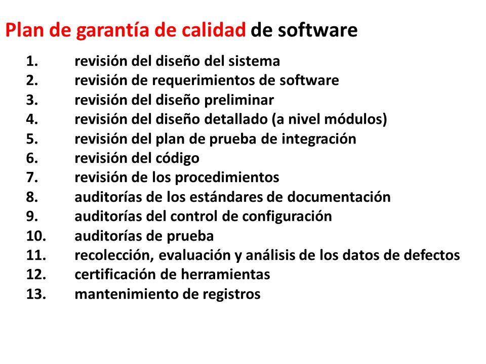 Plan de garantía de calidad de software