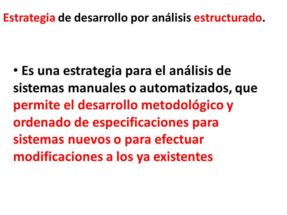 Estrategia de desarrollo por análisis estructurado.