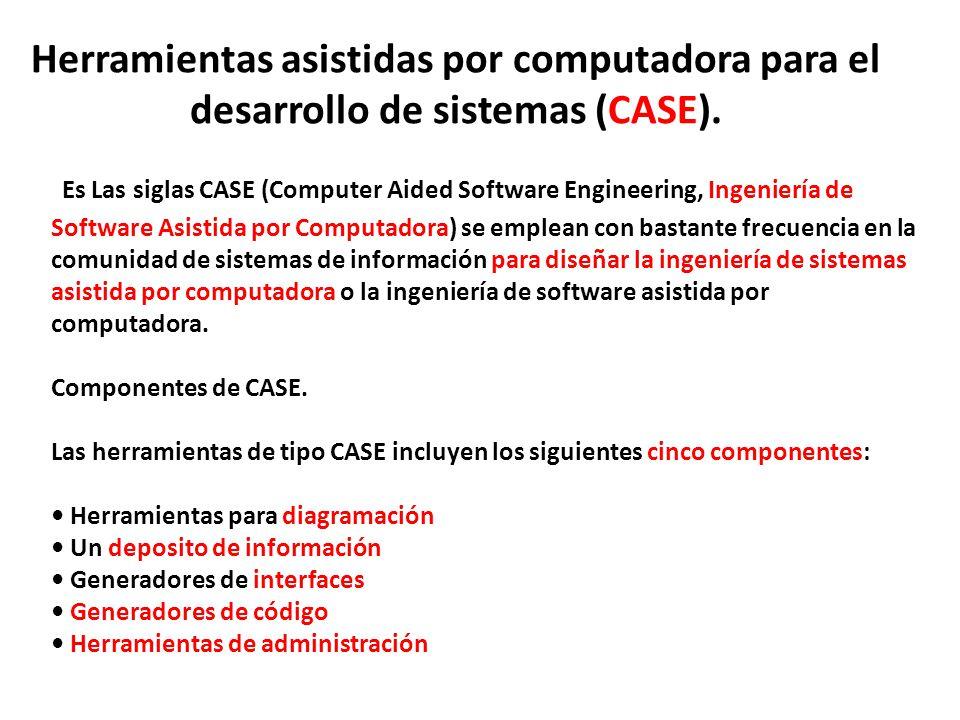 Herramientas asistidas por computadora para el desarrollo de sistemas (CASE).