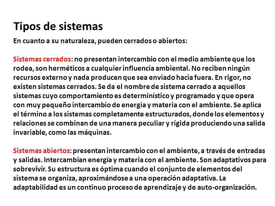 Tipos de sistemas En cuanto a su naturaleza, pueden cerrados o abiertos: