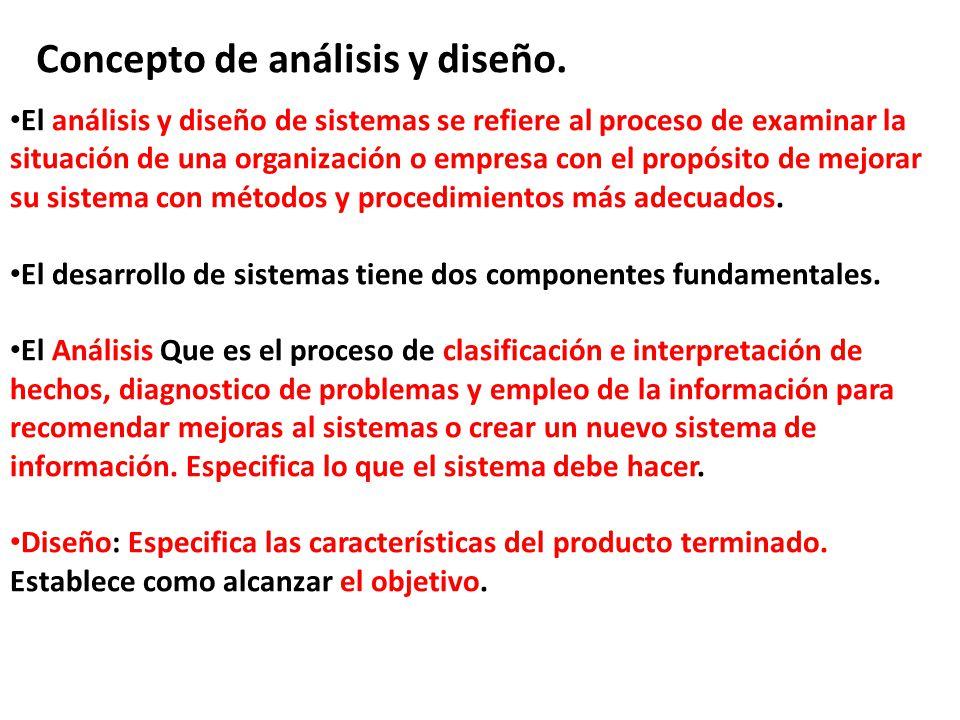 Concepto de análisis y diseño.