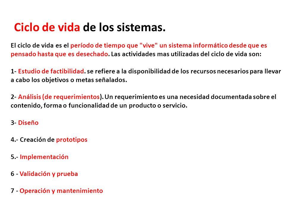 Ciclo de vida de los sistemas.