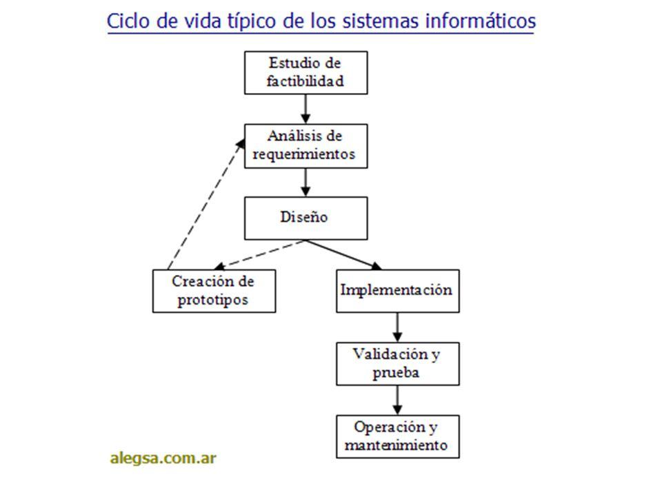 Conjunto de conocimientos científicos y técnicas que hacen posible el tratamiento automático de la información por medios electrónicos