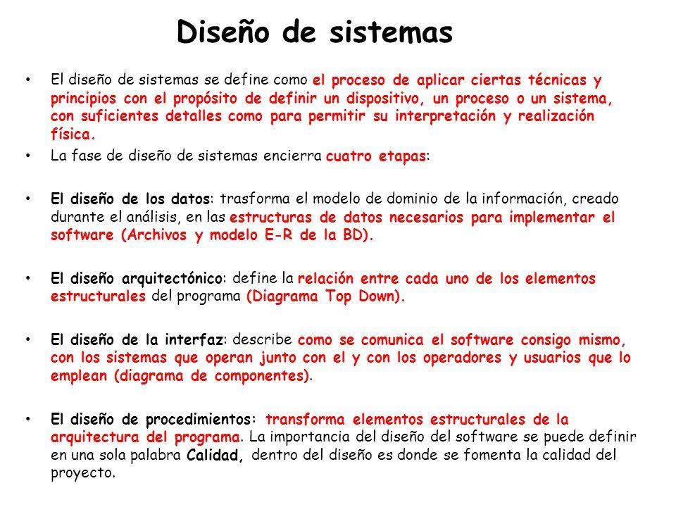 informatica iii an lisis y dise o de sistemas On diseno arquitectonico de un sistema