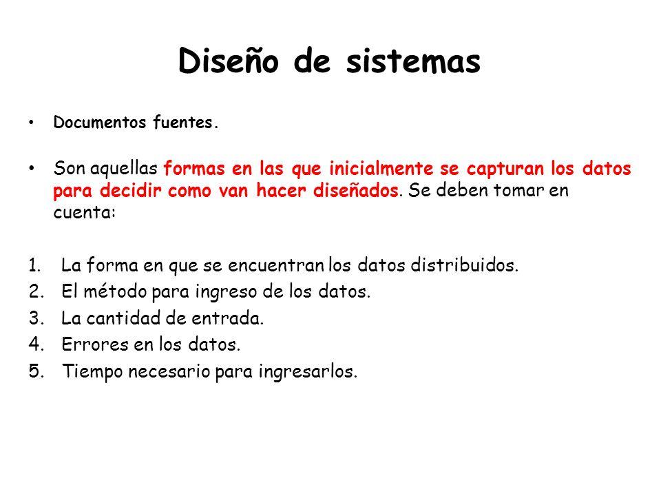Diseño de sistemas Documentos fuentes.