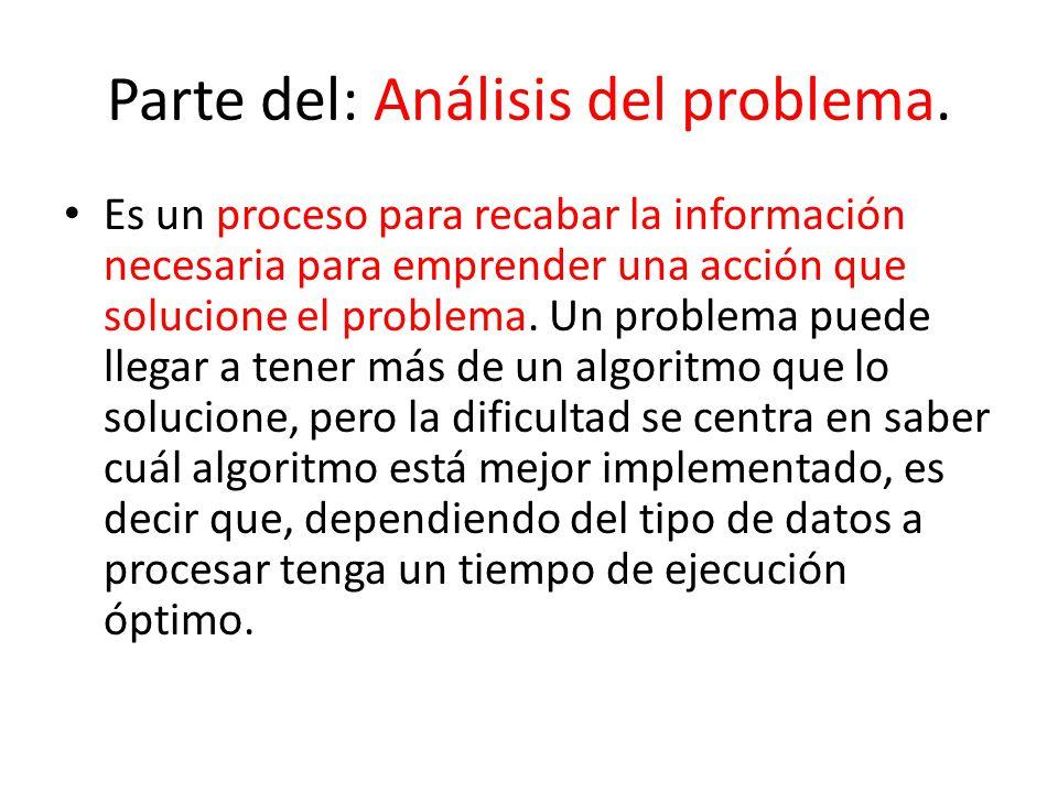 Parte del: Análisis del problema.