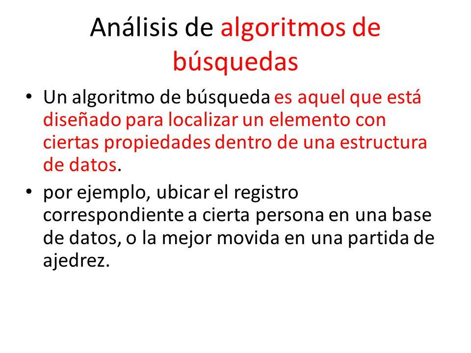Análisis de algoritmos de búsquedas