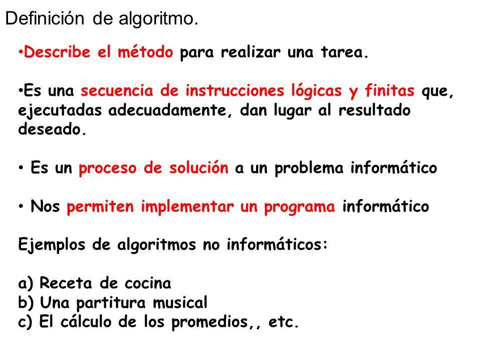 Definición de algoritmo.
