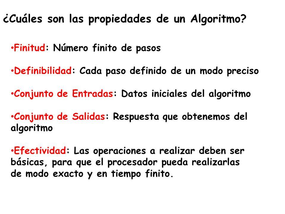 ¿Cuáles son las propiedades de un Algoritmo