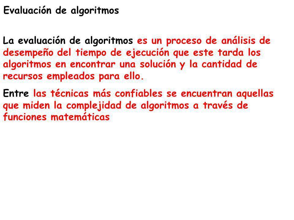 Evaluación de algoritmos