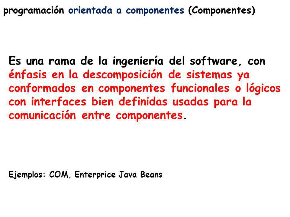programación orientada a componentes (Componentes)