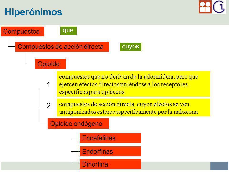 Hiperónimos 1 2 Compuestos que Compuestos de acción directa cuyos